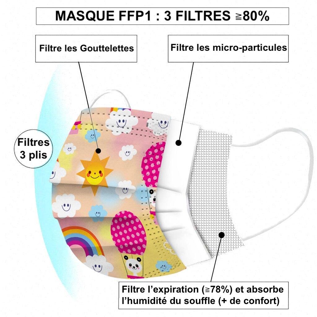 Masques enfant bande dessinée réutilisables catégorie 1 FFP1