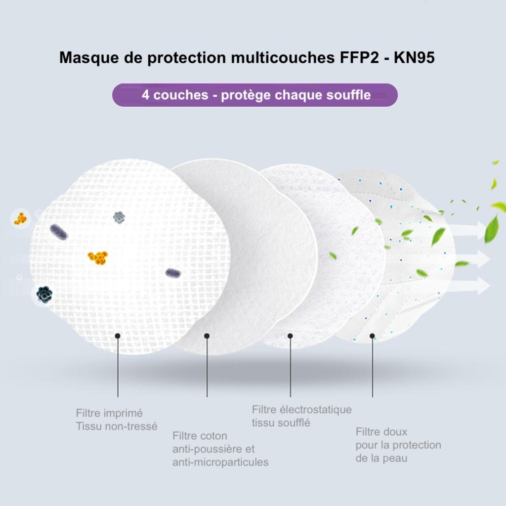 Masques Adultes FFP2 Mode Paris Catégorie 1