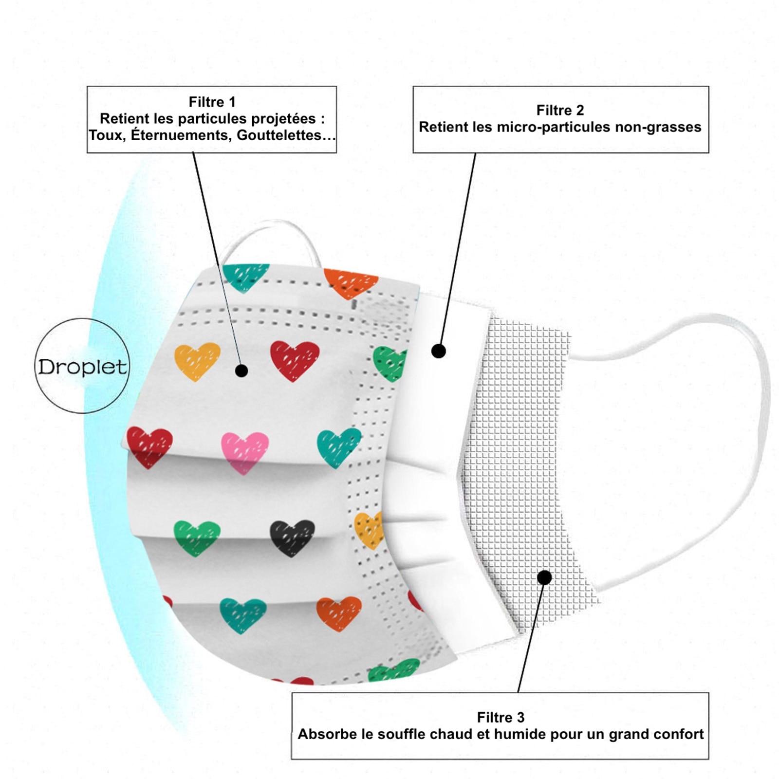masques en tissus colorés coeurs pour adulte