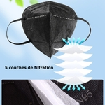 Masque FFP2 Normes CE-KN 4