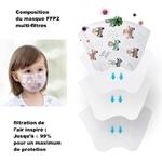 Masques Enfant et Bébé -Kn95-Masque-facial-4-couches-respirant-bouche- normes ffp2 réutilisable 30