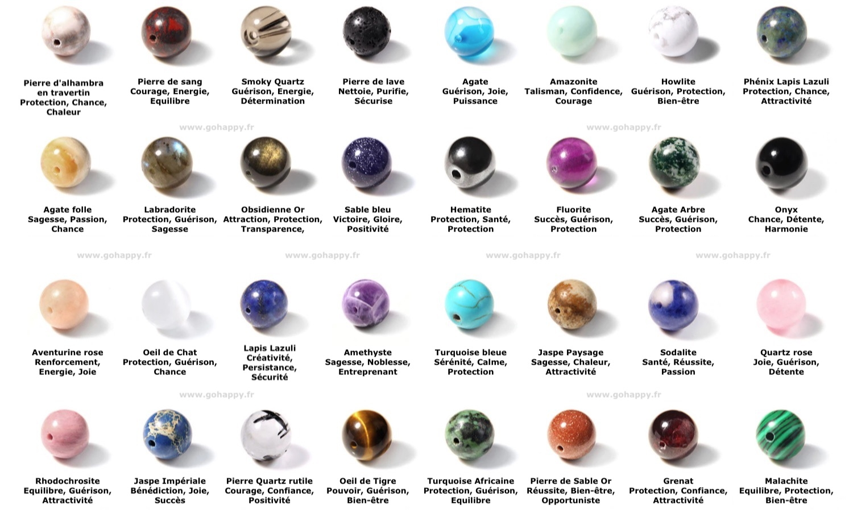 vertus et qualité des pierres semi précieuses des bijoux bracelets