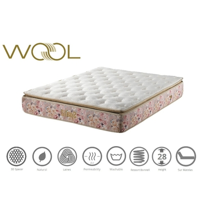matelas ressort ou mousse stunning top promotion with matelas ressort ou mousse stunning. Black Bedroom Furniture Sets. Home Design Ideas