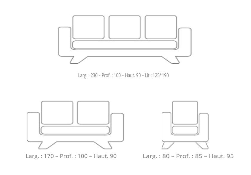 cnp-flat-schema