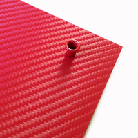 Holstex® EMT Red Carbon épaisseur .080""
