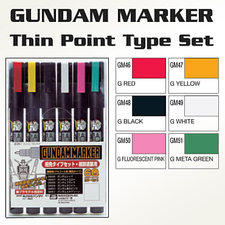 BANDAI GUNPLA MARKER GUNDAM SET EDGE LINE PANEL