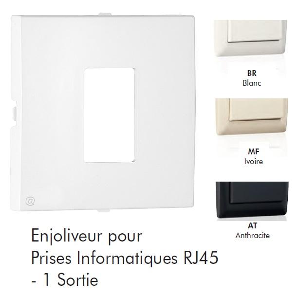 Enjoliveur de Prise Informatique RJ45 - Sirius70