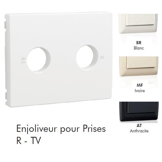 Enjoliveur pour Prise R-TV - 2 sorties - Sirius70