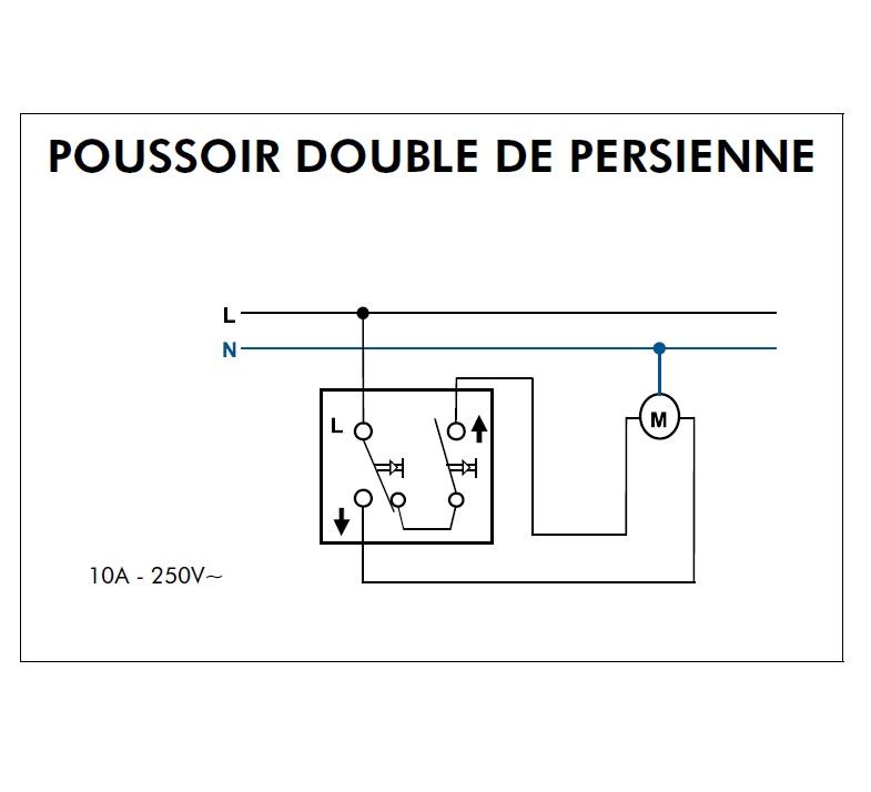 Poussoir double de persienne 37281CBR Schéma connexion