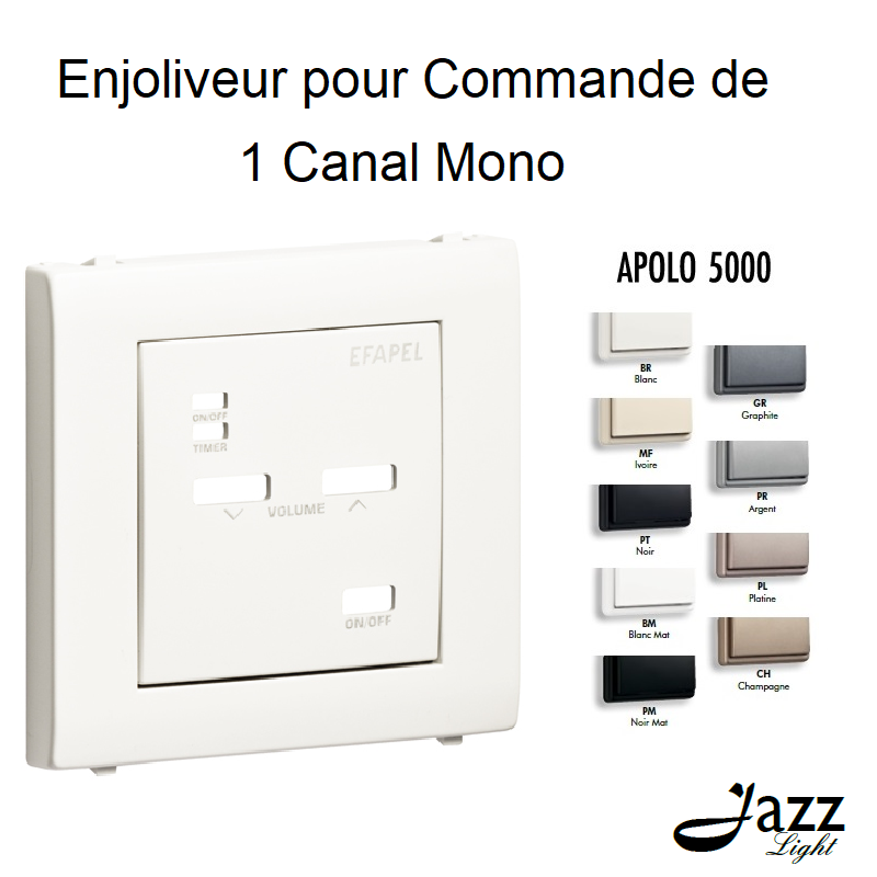 Enjoliveur pour Commande de 1 Canal Mono - APOLO 5000
