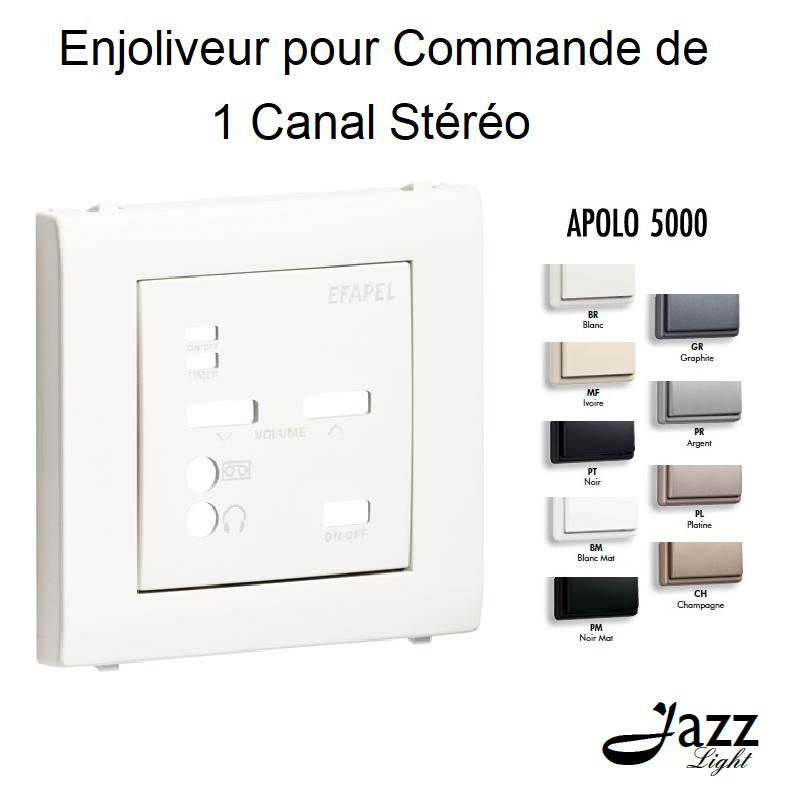 Enjoliveur pour Commande de 1 Canal Stéréo - APOLO 5000