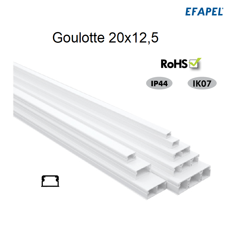 Goulotte Moulure 20 x 12,5 mm