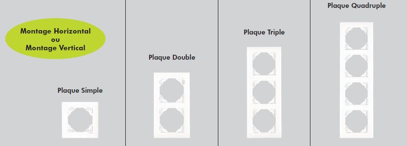 Plaque blanche