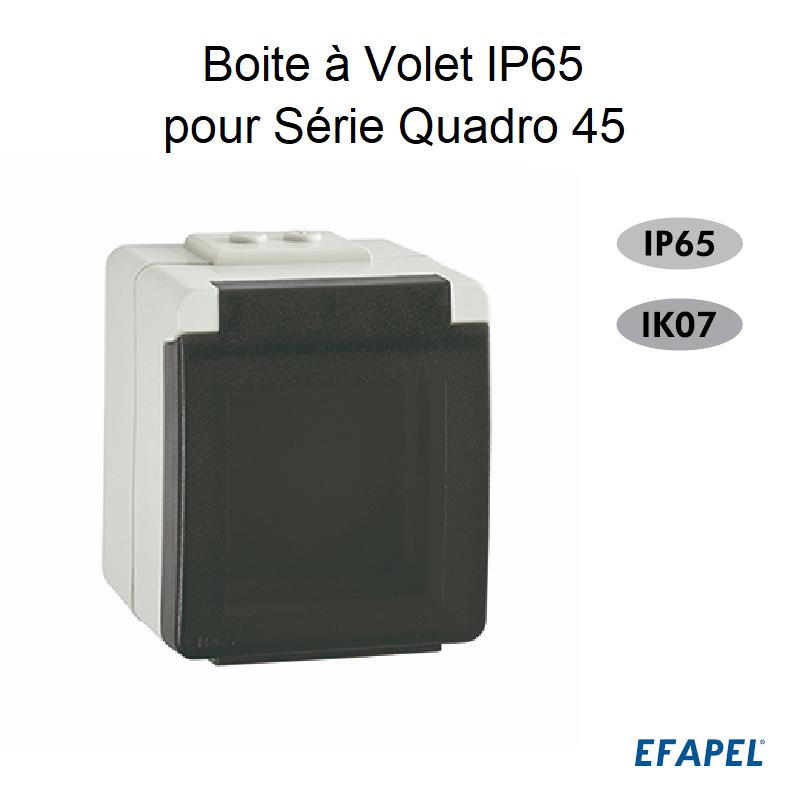 Boite à Volet étanche (IP65) pour la Série Quadro 45
