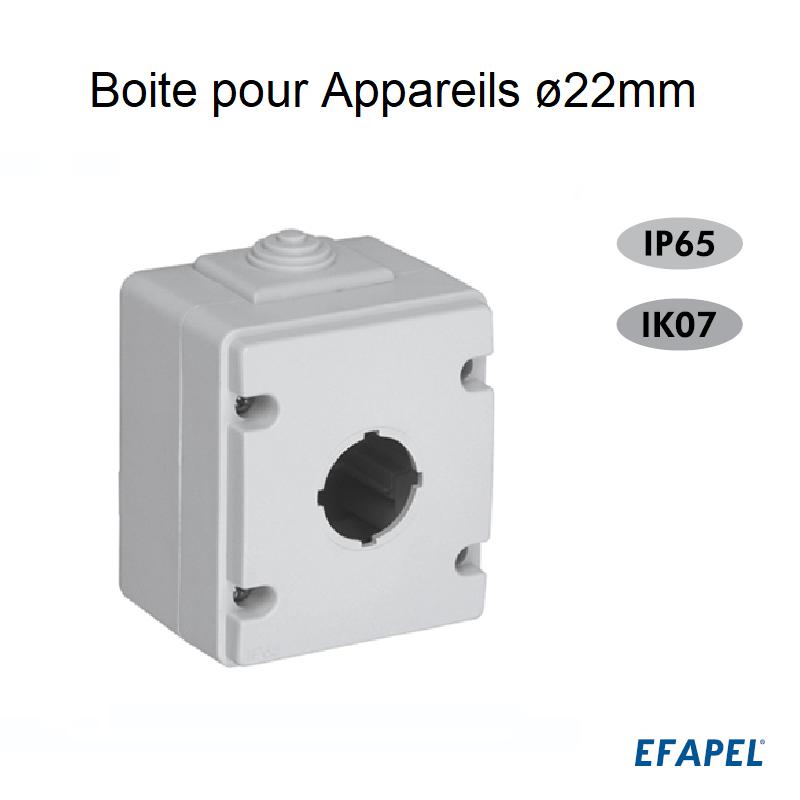 Boite pour Appareils ø 22mm IP65