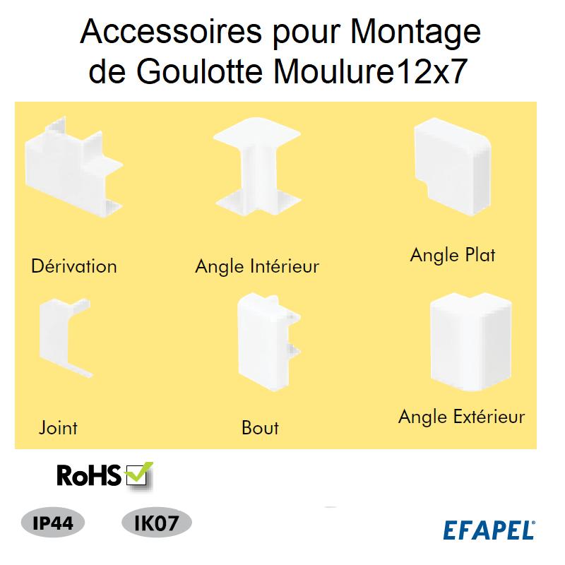 Accessoires pour Montage de goulottes Série 10 Moulures - 12x7