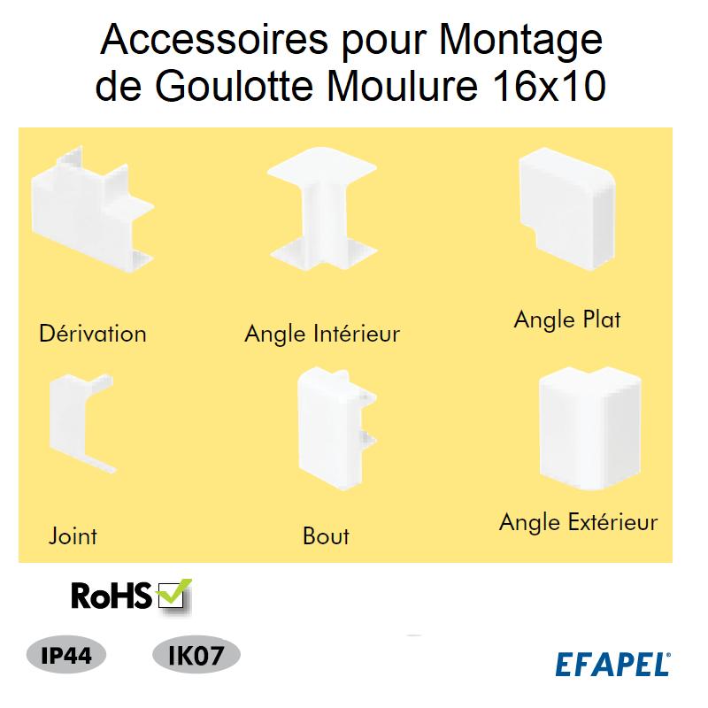 Accessoires pour Montage de goulottes Série 10 Moulures - 16x10