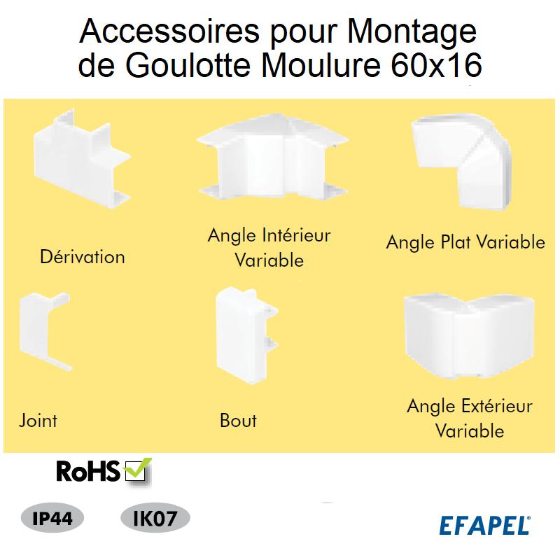 Accessoires pour Montage de goulottes Série 10 Moulures - 60x16