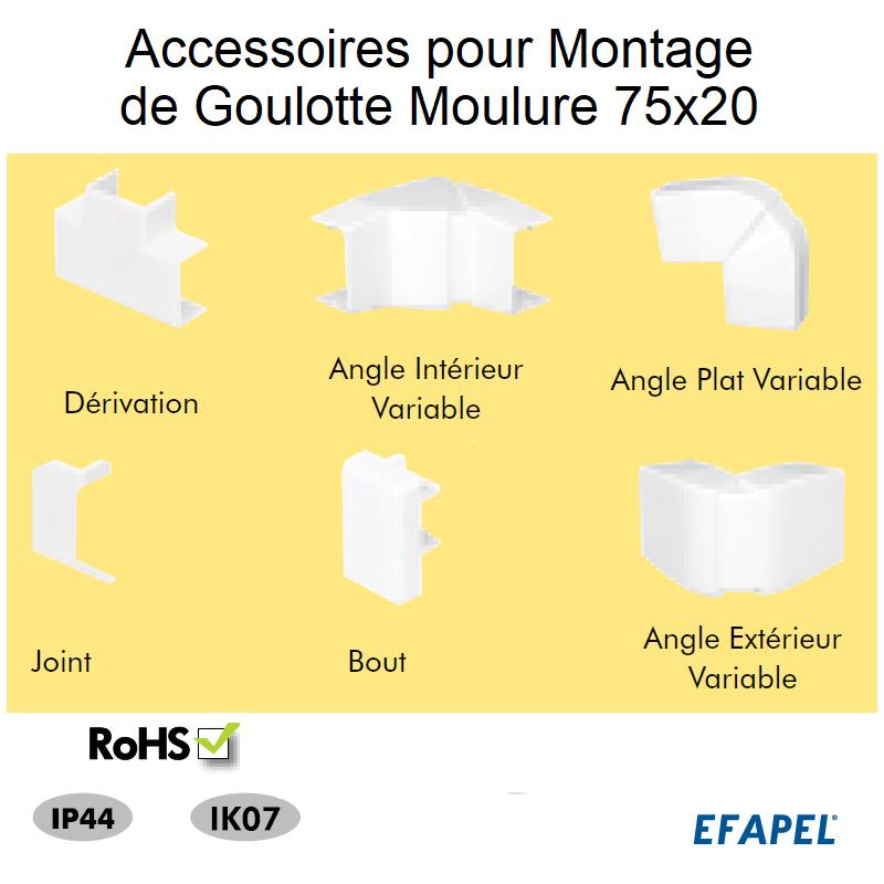 Accessoires pour Montage de goulottes Série 10 Moulures - 75x20