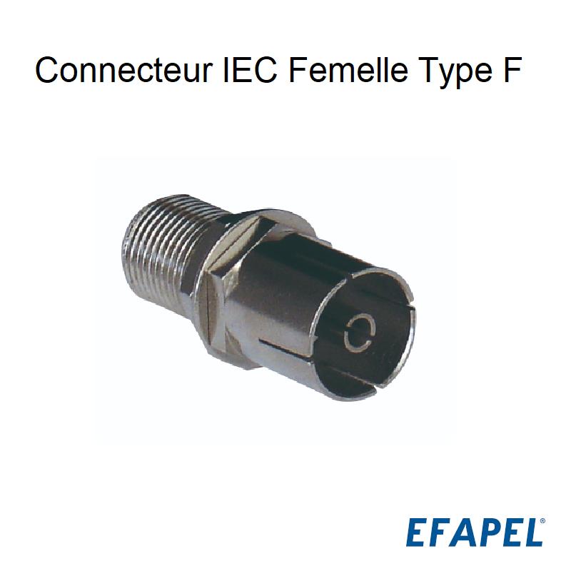 Connecteur IEC Femelle Type F