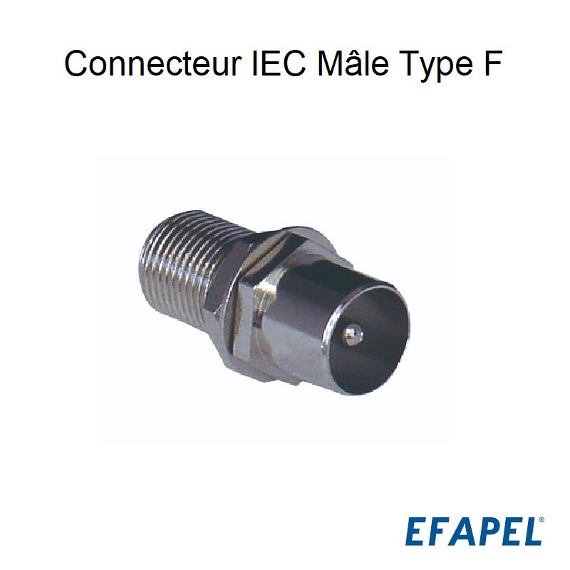 Connecteur IEC Mâle Type F