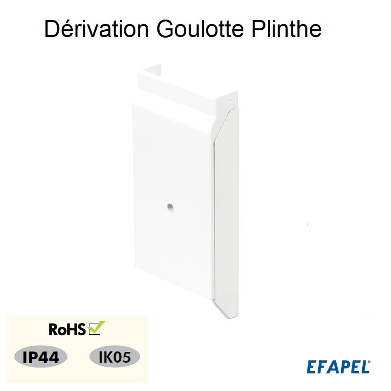 Dérivation Goulotte Plinthe 110x20 pour Goulotte 60x16