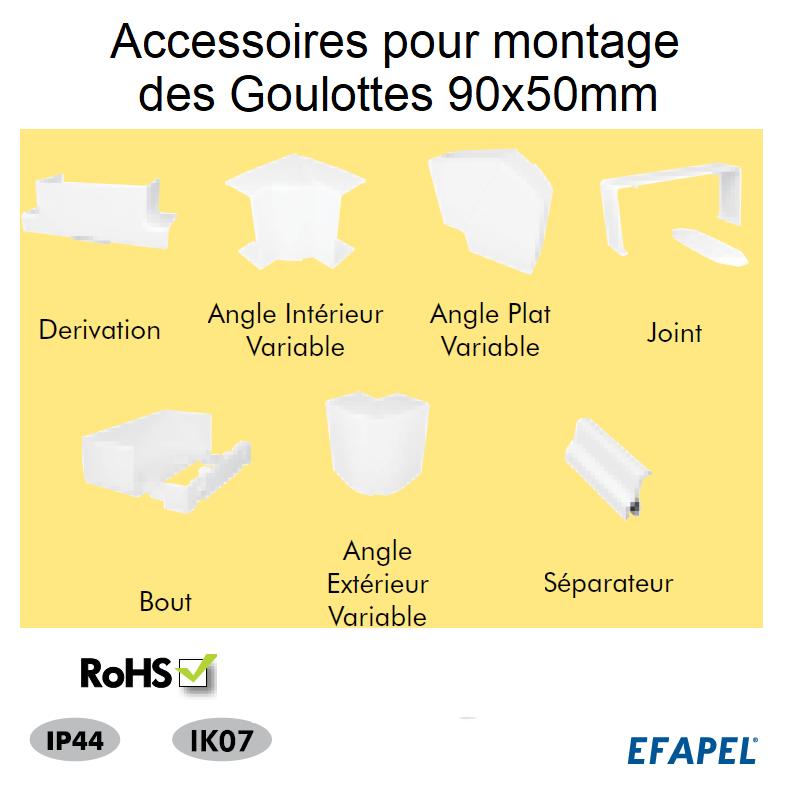 Accessoires pour Montage de goulottes Série 10 Distribution - 90x50mm