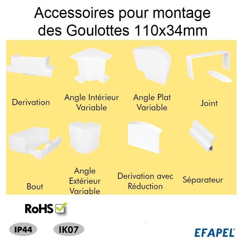 Accessoires pour Montage de goulottes Série 10 Distribution 110x34 mm