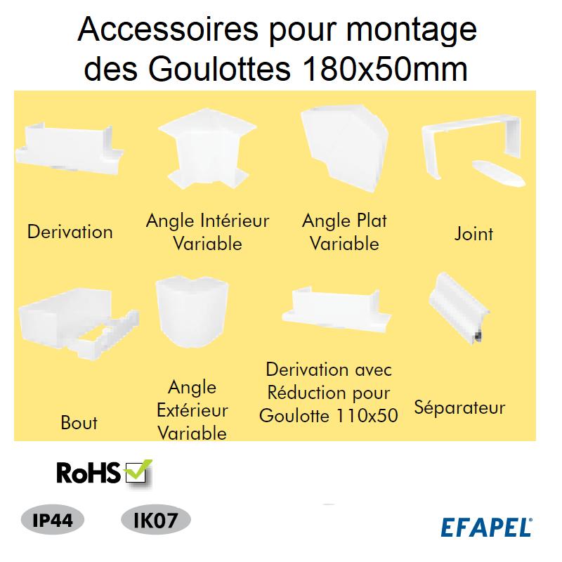 Accessoires pour Montage de goulottes Série 10 Distribution - 180x50mm