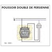 FT Poussoire double de persienne