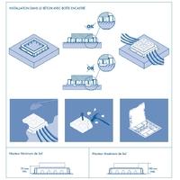 Boite à encastrer 16 modules installation