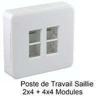 Poste de travail Saillie - 2x4 + 4x4 Modules
