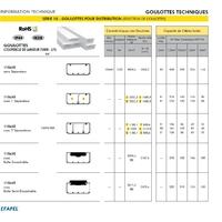 Goulotte 110x50 informations techniques