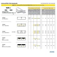 Goulotte 180x50 informations techniques