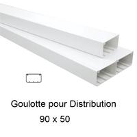 Goulotte de Distribution 90x50mm Blanche - Longueur 2,00m
