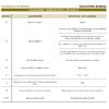 Normes boites de sol 83002C et 83008C