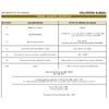 Boite 2x4+4x4 Saillie 83410S - Normes