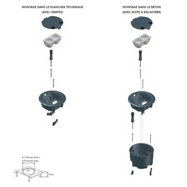 Boite de sol 4 modules montage 83002C et 83052C