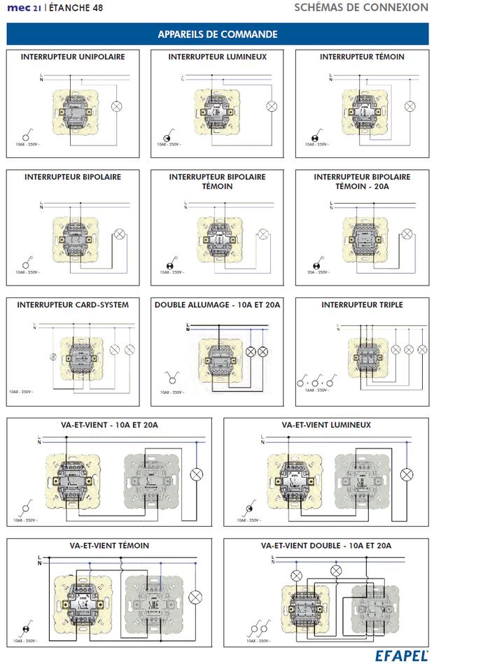 mecanisme2