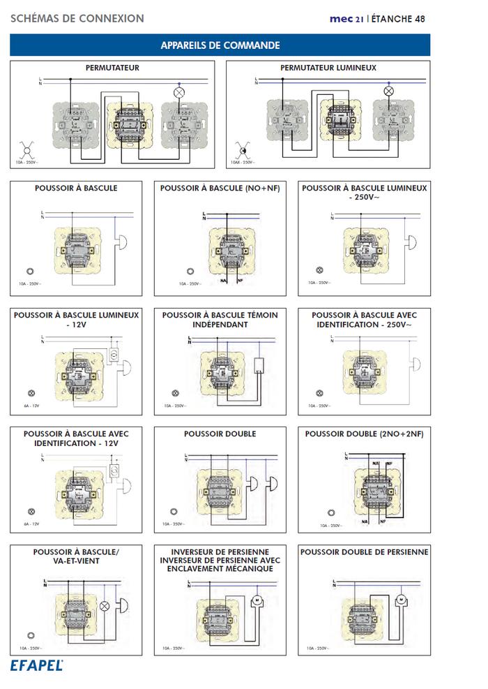 mecanisme1