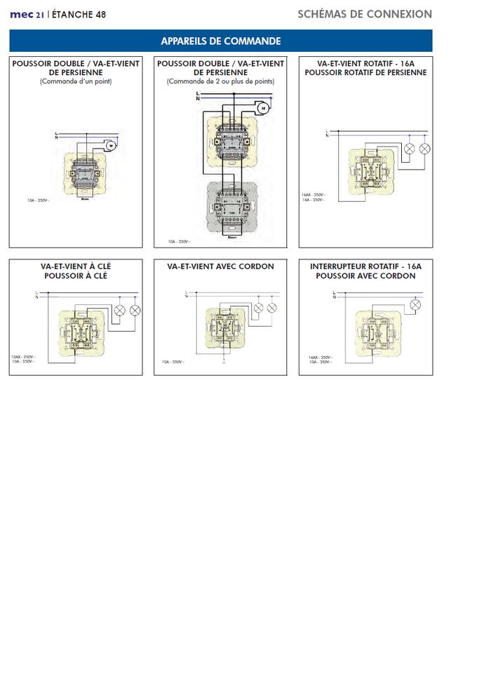 mecanisme3