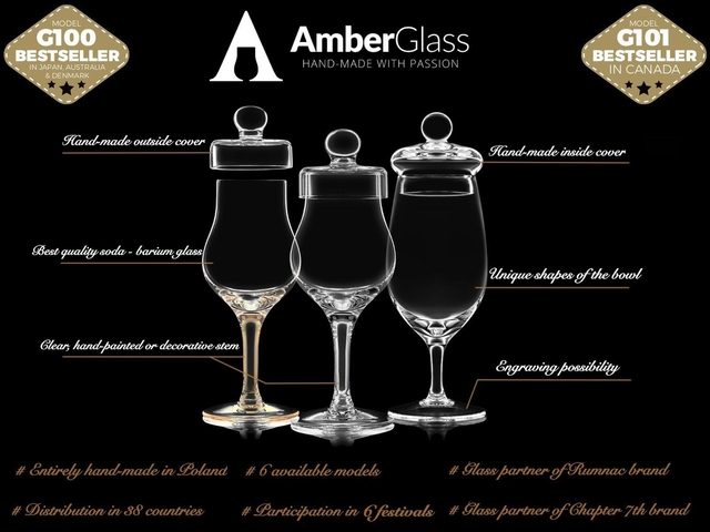 Presentation Verres AmberGlass www.luxfood.fr