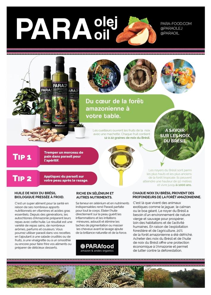 Huile du brésil Présentation Argumentaire www.luxfood-shop.fr-