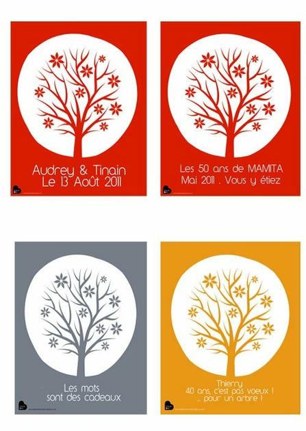 arbre-empreintes-exemples