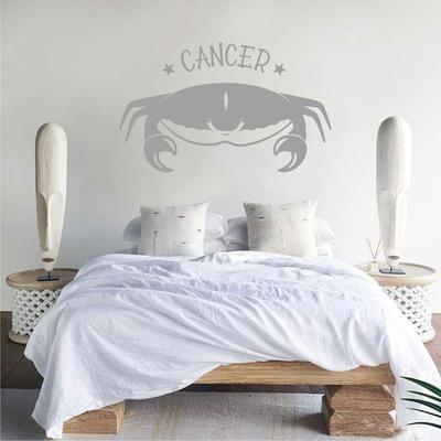 Stickers Cancer Signe Zodiac