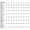 Møme - Fournitures