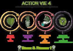action-vie-4-2018