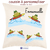 Coussin Grenouille Surf Personnalisable avec un Prénom