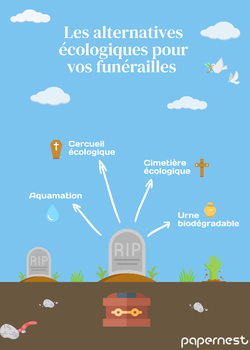 alternatives-funerailles-2