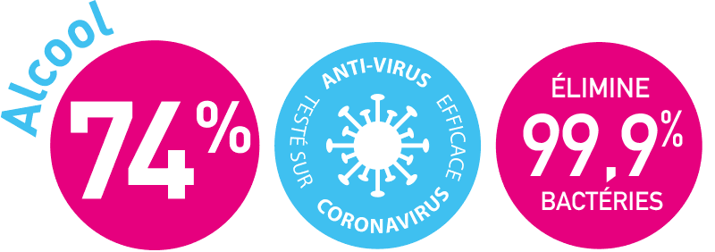 gel hydroalcoolique normes coronavirus